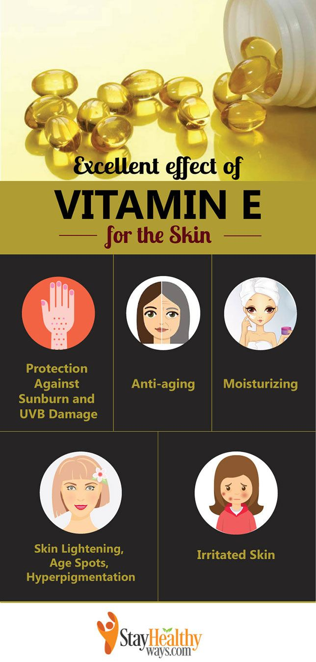 Vitamin E for Skin infographic