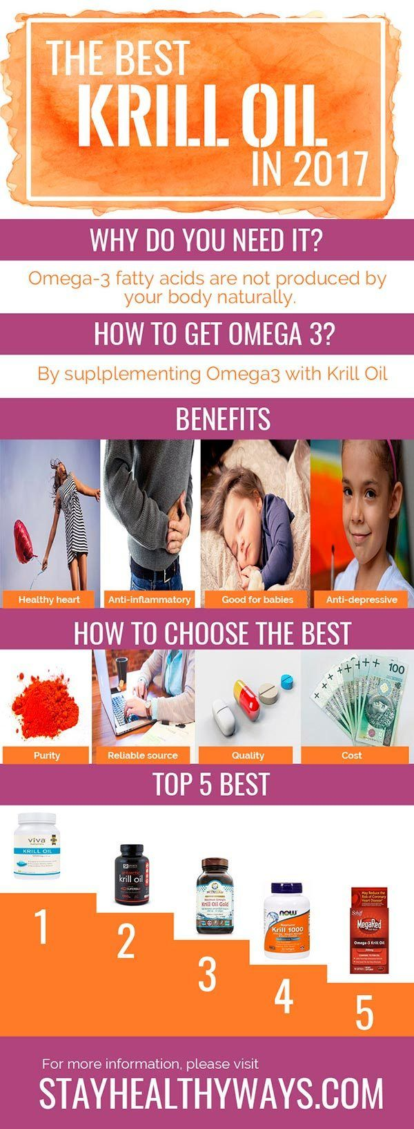 best krill oil infographic