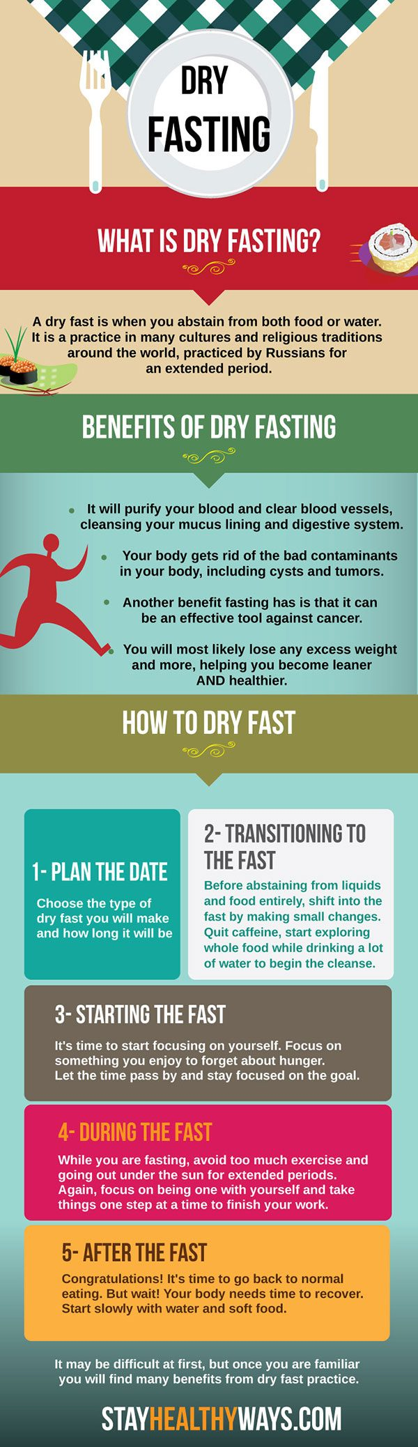 The Surprising Truth About Dry Fasting and How to Begin