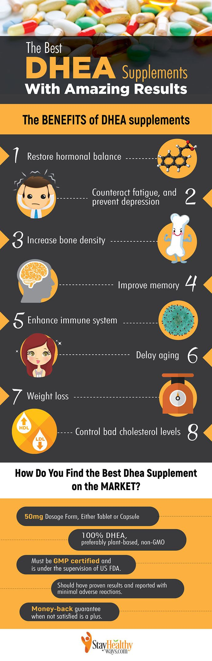 best dhea supplements infographic