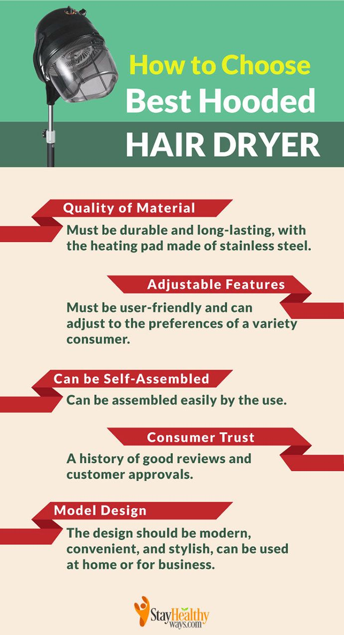 How to Choose the Best Hooded Hair Dryer Infographic